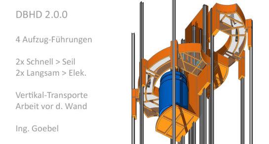 Führungs-Schienen und verfahrbare Plattformen DBHD 2.0.0 Endlager Schacht Baustelle