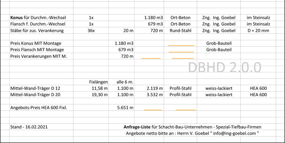 >>> Bild zu Stückliste_DBHD_2.0.0_Stahl-Beton-Anfrage_Konus-Flansch_Mittel-Wand-Träger_Ing_Goebel - Enquiry Cone and Flange in concrete - Middle Wall Beams HEA 600 - #DBHD #Anfrage #Enquiry