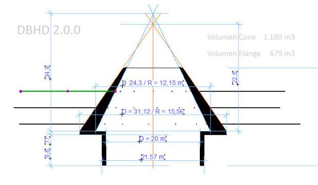 Grobe Volumen-Berechnung Konus und Flansch aus Ort-Beton