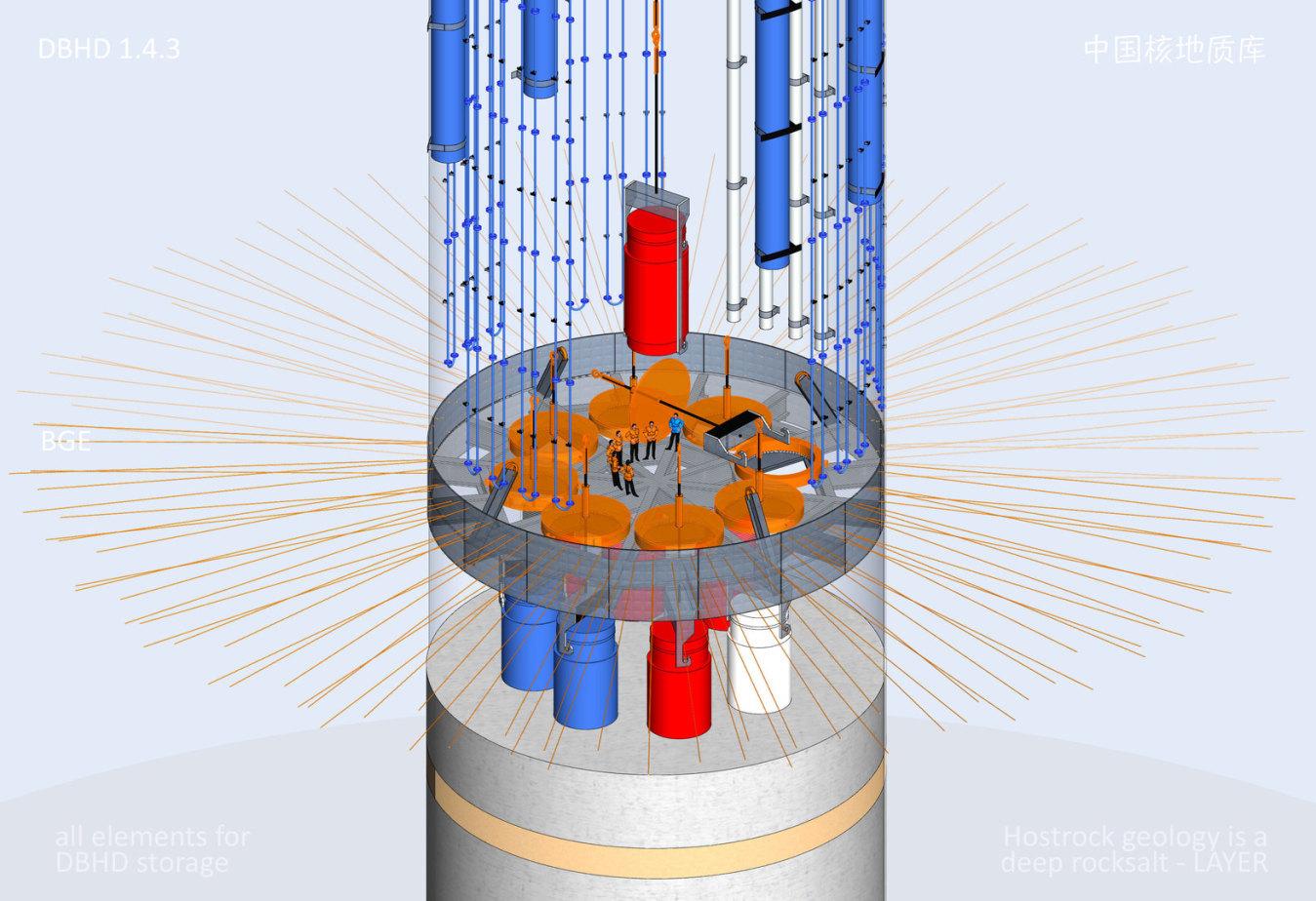 Die Funktionsweise und Ausgestaltung der Verguss-Plattform wurde schon im DBHD 1.4.2 konzipiert