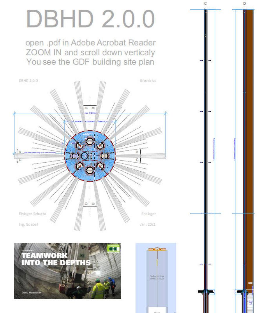 DBHD 2.0.0 Baustelle