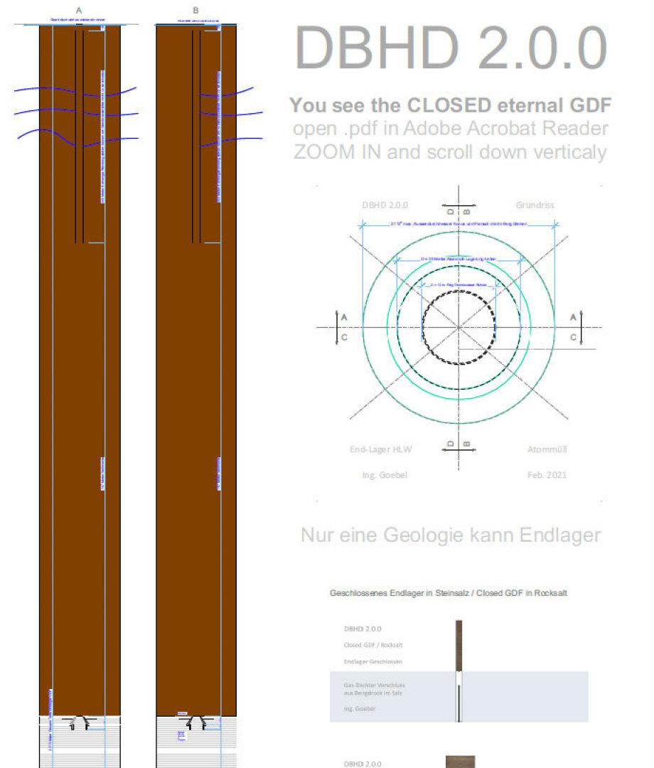 DBHD 2.0.0 Closed GDF