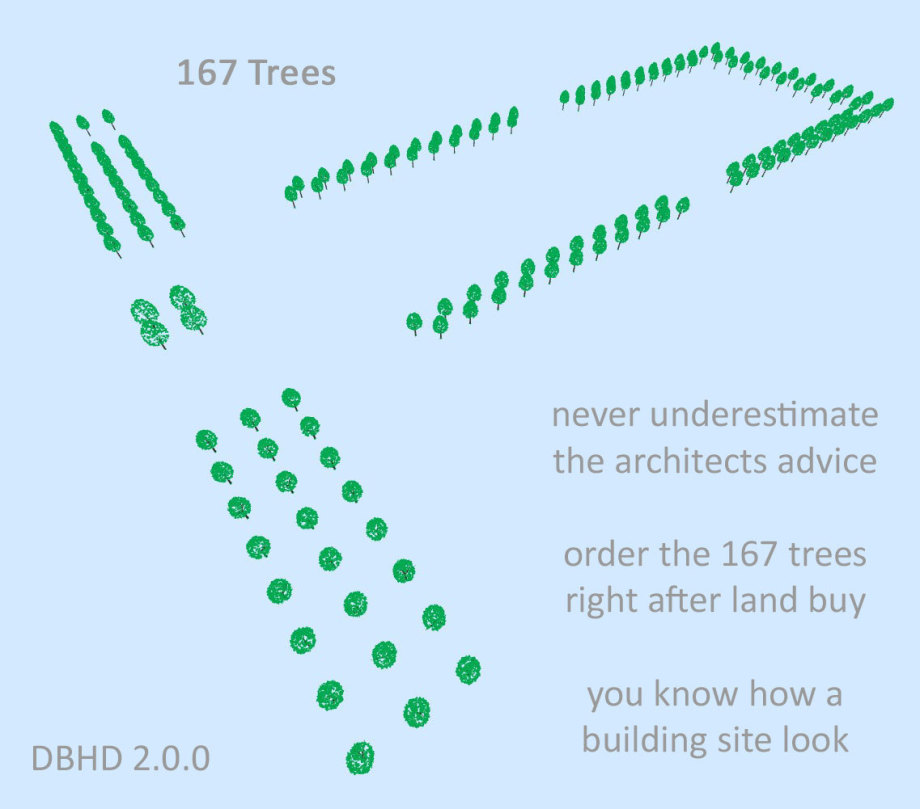 >>> there has to be 167 trees on a DBHD 2.0.0 building site - to have some nature and culture where there is concrete and steel - many people fear GDF - lets give them a positive sign - #DBHD #Trees #CO2 #Fear #Architecture