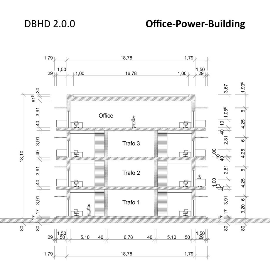>>> as you can see, a big part of the Office-Power-Building is reserved for the electric connection of the GDF Building Site - that is a draft, not an implementation plan - #DBHD #Office #Building #Cut1