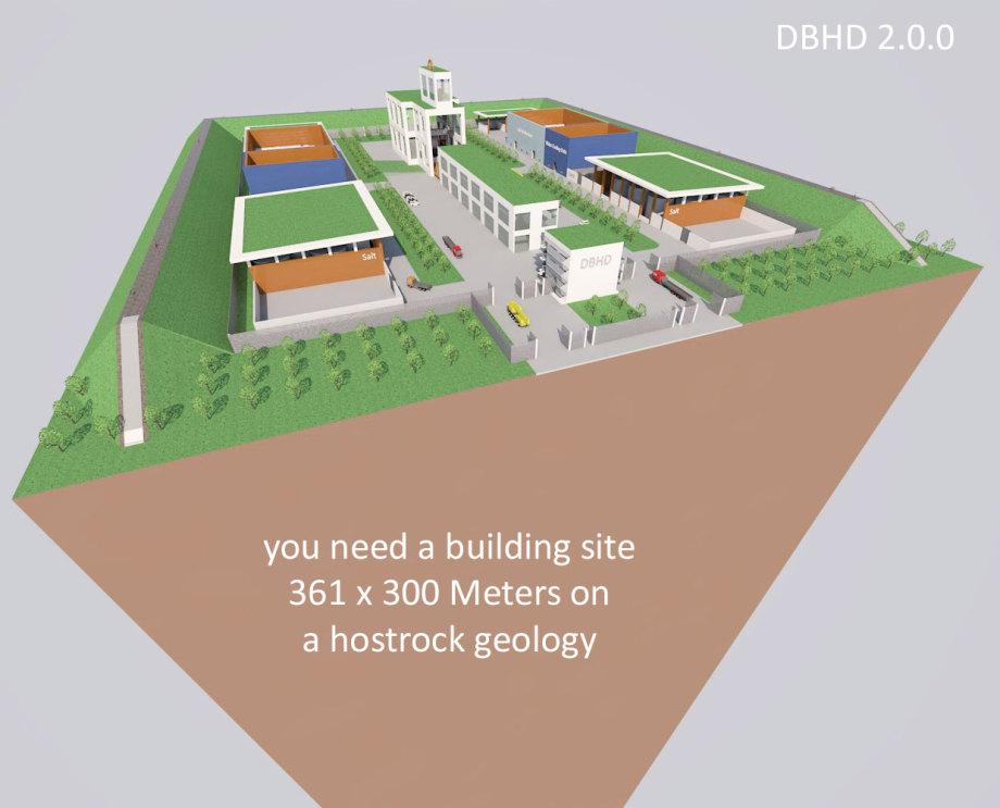 DBHD 2.0.0 GDF Endlager Building site needs 361 x 300 meters