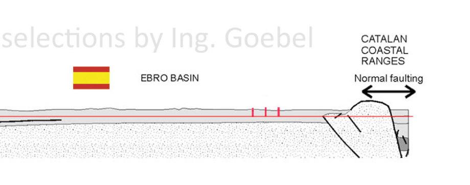 Check EBRO BASIN Sediments for GDF Spain