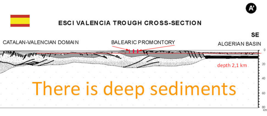 """Check """"Balearic Promontory2 for GDF Spain"""