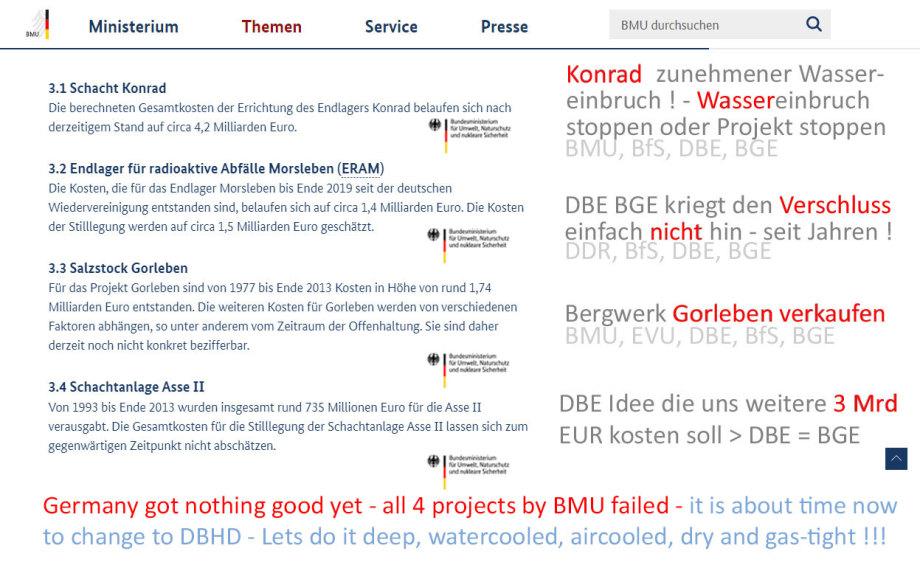 >>> Die KATASTROPHALE Endlager Bilanz des BMU - es ist Zeit die Bauart - den Bautyp zu wechseln - weg vom horizontalen Bergwerk hin zum tiefen, trockenen Schacht-Endlager - #BMU #Bonn #Berlin #Failures #DE - 40 Jahre nur Verluste !