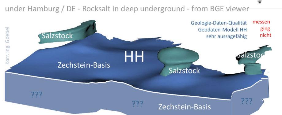 unter Hamburg - Geologie