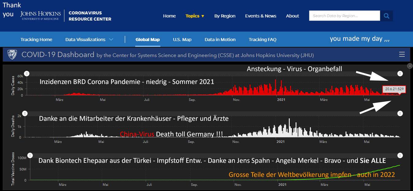 Corona Virus aushungern - Deutschland im Sommer 2021