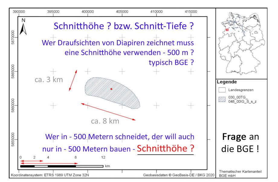 Frage zur Schnitthöhe in den BGE Geologie Darstellungen