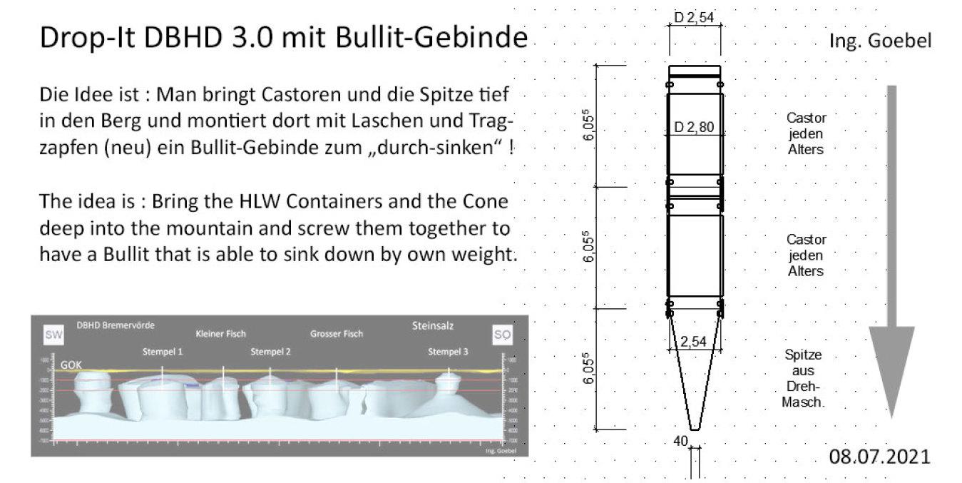 Der Castor fällt durchs warme Steinsalz - Die Drop-It Endlagerungs-Idee von Ing. Goebel