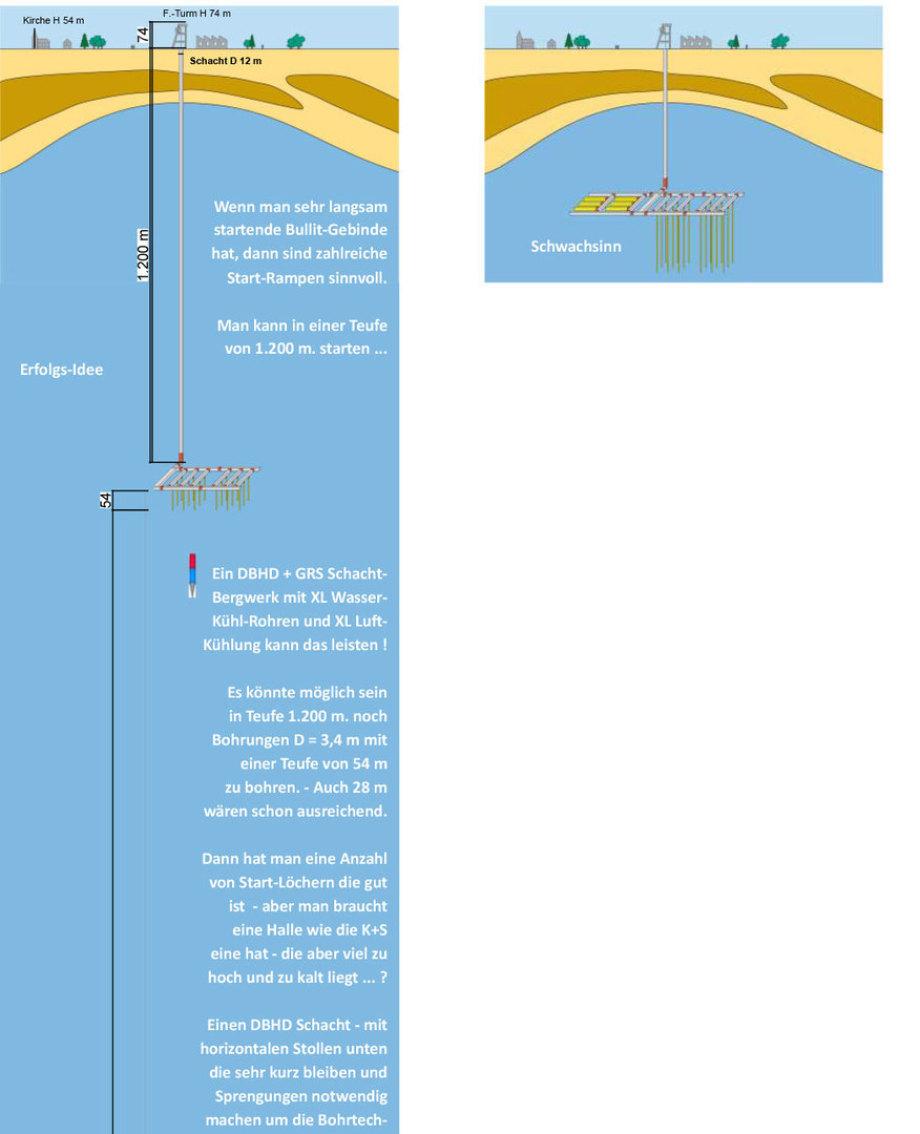 DBHD 3.0.1 Drop-It Endlager auf einem GRS Hintergrundbild
