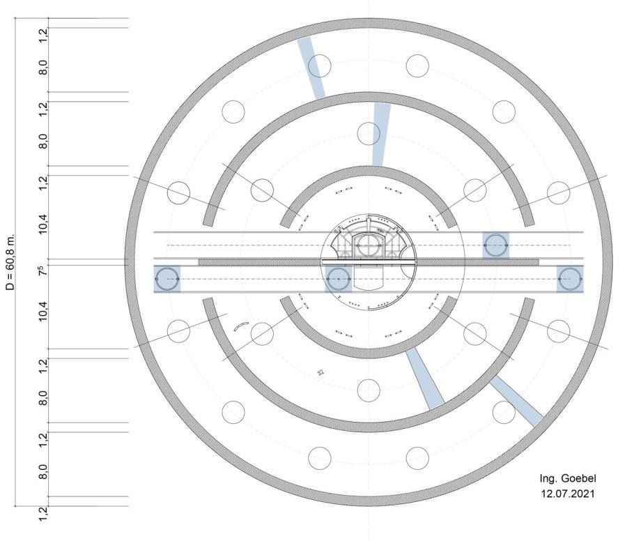 Beginn Planung DBHD 3.0.2