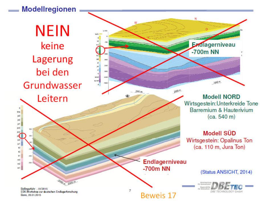 alle DBE BGE Konzepte sind ähnlich untief und bei den Grundwasserleitern
