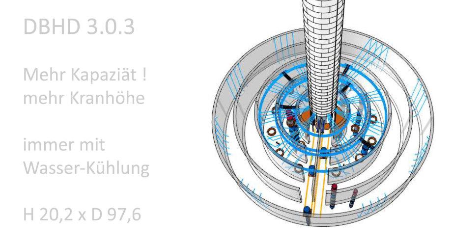 in Arbeit - DBHD 3.0.3 Endlager Absink-Station erhält mehr Kapazität und mehr Kranhöhe