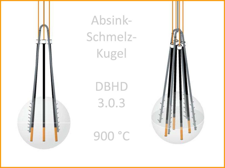Bild_Ansicht_Perspektive_Absink-Schmelz-Kugel_DBHD3.0.3_Endlager_Ing_Goebel_Ing_von_Kamen