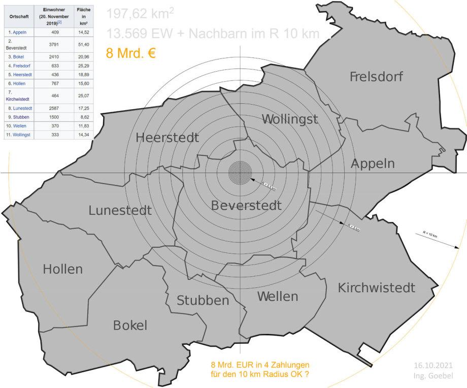 Gebesserte Kompensations-Radien Karte für Endlager in der Gemeinde Beverstedt