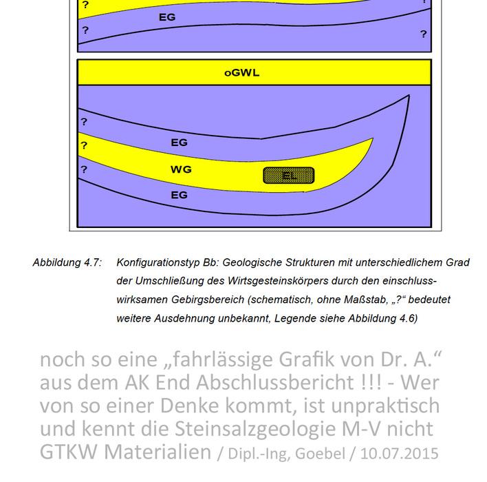 Niedlich Elektrische Schematische Legende Galerie - Elektrische ...