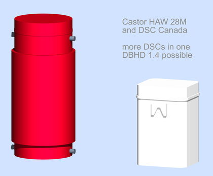 >>> looking only onto the height dimension we can say that there should be more DSCs in one DBHD possible - but both containers claim to load 10 tons net heavy metal - so what is the thermal decay heat power - that might be a limit ...
