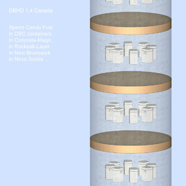 """Column of """"storage pellets"""" for DBHD 1.4 Canada in New Brunswick and Nova Scotia - we develop a nuclear high level waste repository for Canada - geological disposal in deep rocksalt"""