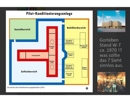 PKA Gorleben - in der ursprünglichen Version MENSCHENVERACHTEND