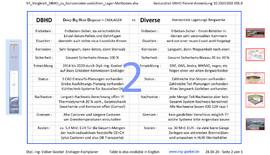02_54_Vergleich_DBHD_zu_horizontalen-undichten_Lager-Methoden-Dipl.-Ing.-Volker Goebel