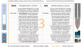 03_52_Vergleich_DBHD_zu_DBD_zu_Deep-Isolation_Endlager-Methoden-Dipl.-Ing. Volker Goebel