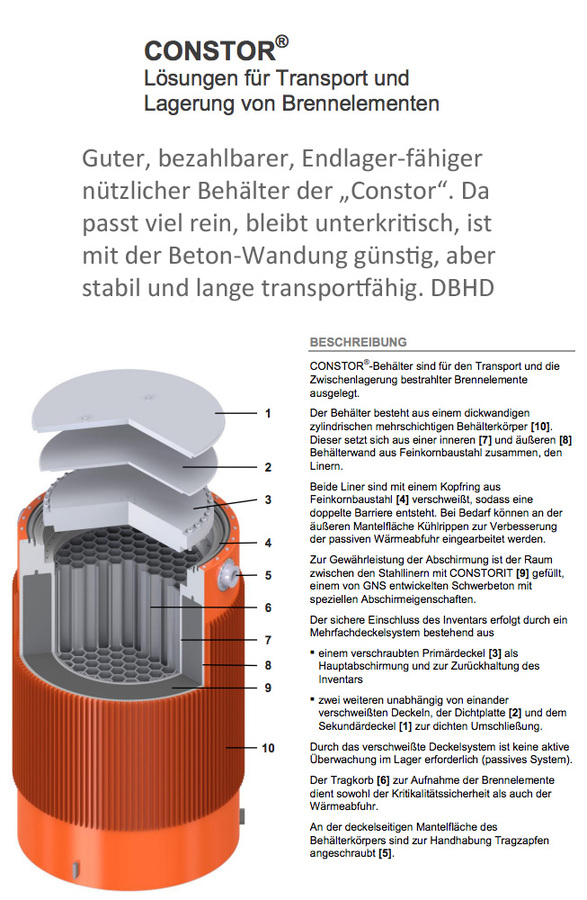 >>> CONSTOR the good affordable HLW Container - big capacity - but eternal undercritical - affordable by concrete wall - but stabile and transport- and repository-able #gns #endlager #gdf #geologicaldisposalfacility #kernenergie