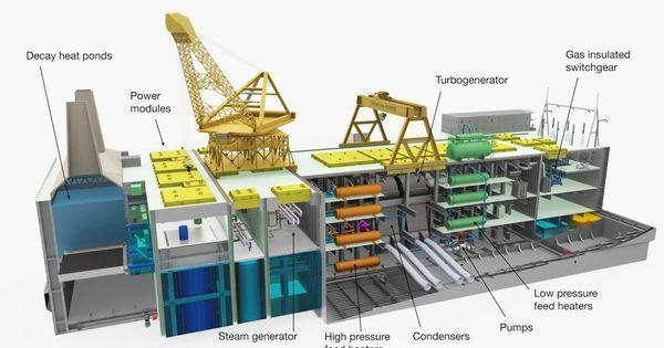 Big Molten Salt Reactor plot US - did not understand
