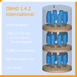 typische DBHD Lagerung - hier im 1.4.2 International - Castoren in Beton-Pellets - Dehnungs-Fuge - Steinsalz Umgebung