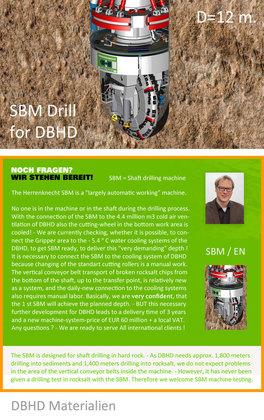 Vollschnittmaschine SBM die ein geometrisch klare Form erzeugt die einen Wandungsbau ermöglicht