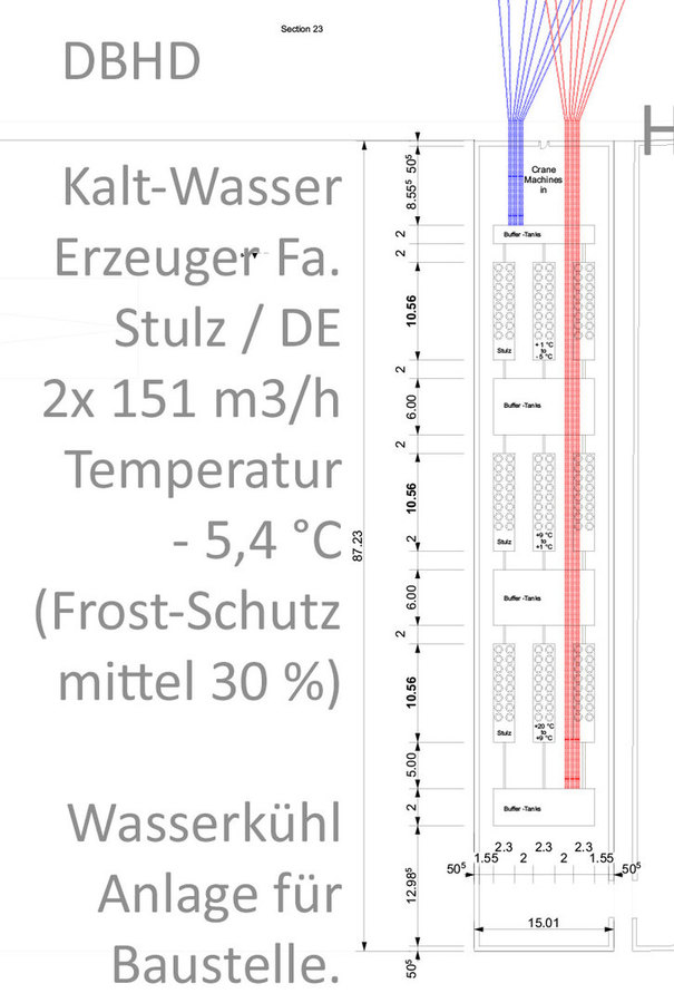 >>> 2 Cooling Systems on a DBHD building Site - Water-Cooling -5.4 °C AND Air-Cooling +10 °C - cooling down a shaft mine to work temperature +16 °C - #Cooling #Systems #DBHD #ShaftMine #Germany #Worldwide - https://lnkd.in/giF_G7A