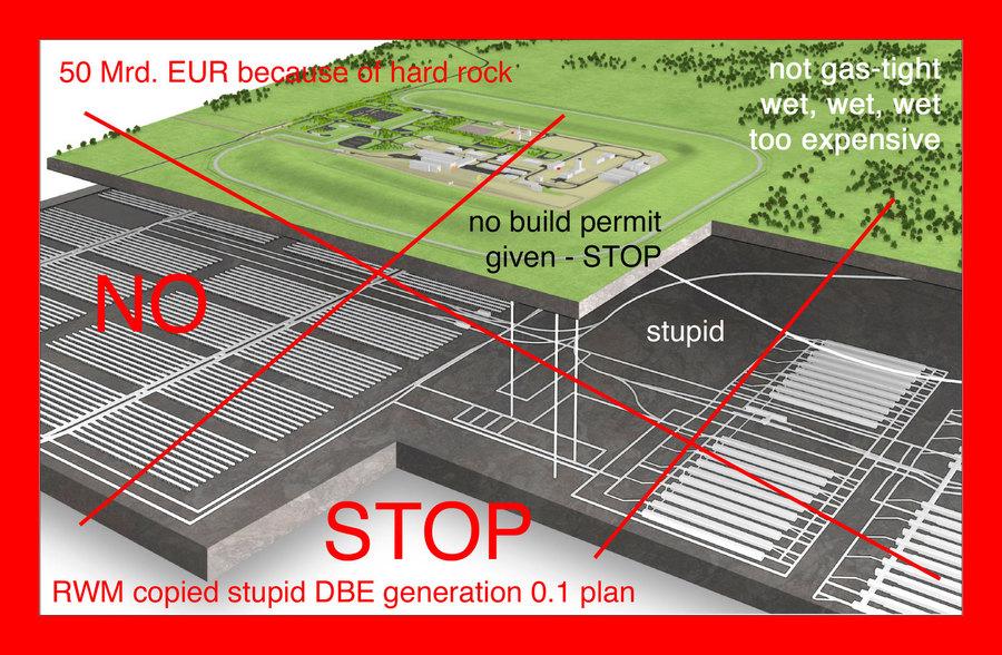 RWM England - wieder in SHIT-Plan - eine Kopie der DBE Denke Generation 0.1 - UMWELTVERSCHMUTZUNG
