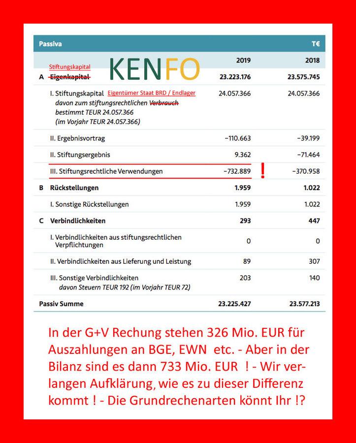 >>> Bilanz und G+V des KENFO stimmen nicht überein ! Bundesfinanzministerium, Bundesrechnungshof und Bund der Steuerzahler wurden informiert #KENFO #GV #Bilanz