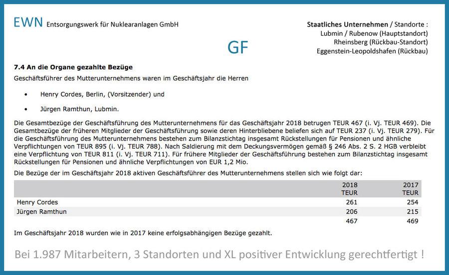 >>> Die EWN GmbH - das DE Nuklear-Rück-Bau-Unternehmen - zerlegen, dampf-reinigen, freimessen und zurück in den Material-Kreislauf - hier die Gehälter der beiden Chefs #EWN #Decommissioning #Germany