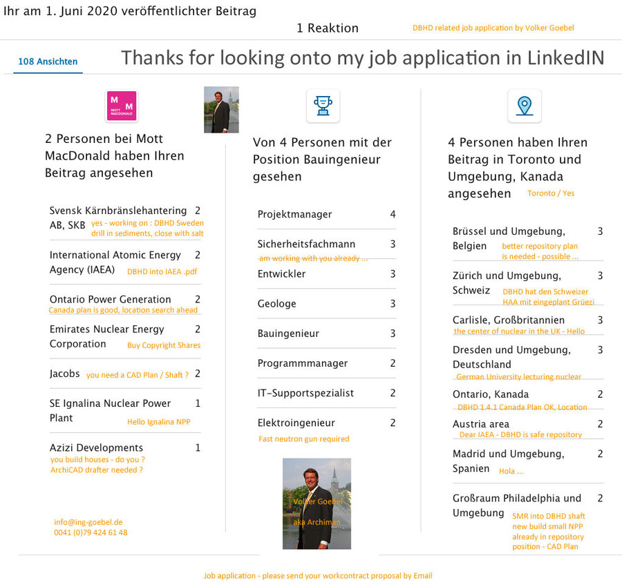 that is the top of the 14.000 people from LinkedIN nuclear looking at my job application advertisement