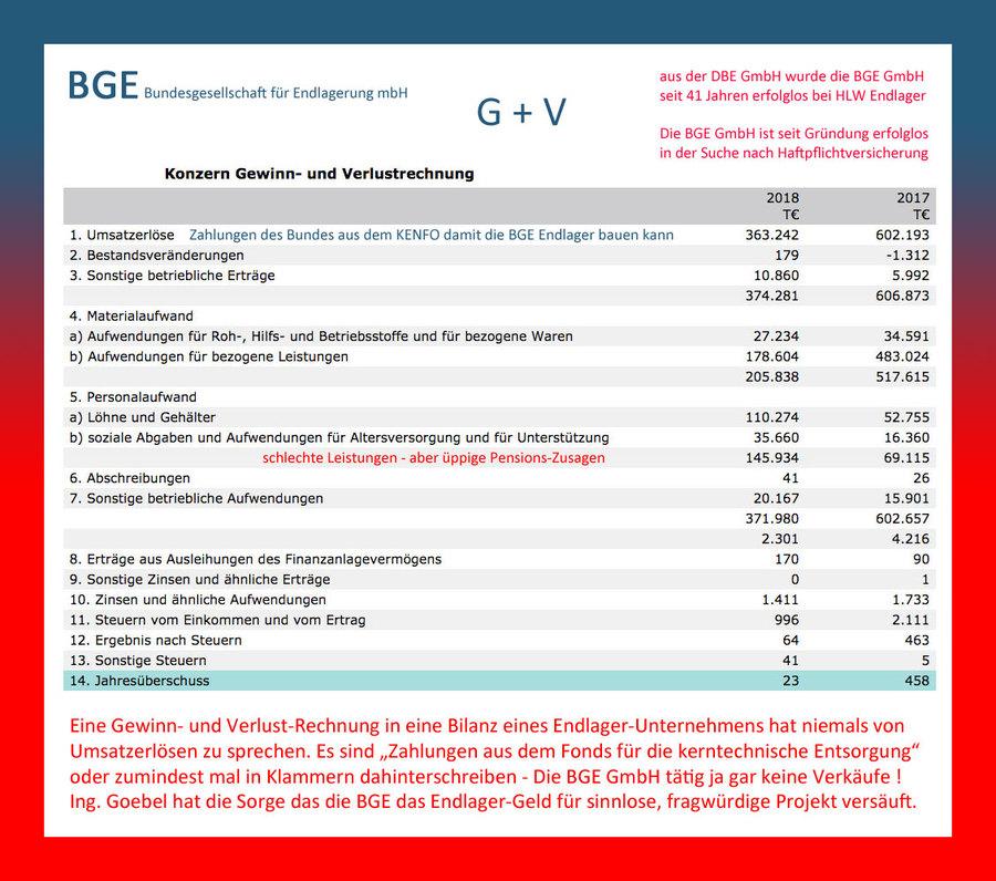 >>> Die in Deutschland vom Parlament mit Endlager beauftragte Firma BGE GmbH hat grosse Schwächen und grosse Probleme - #BGE #GmbH #Schwach #Langsam #Dumm #Eingezwängt #Endlager - http://www.bge.de