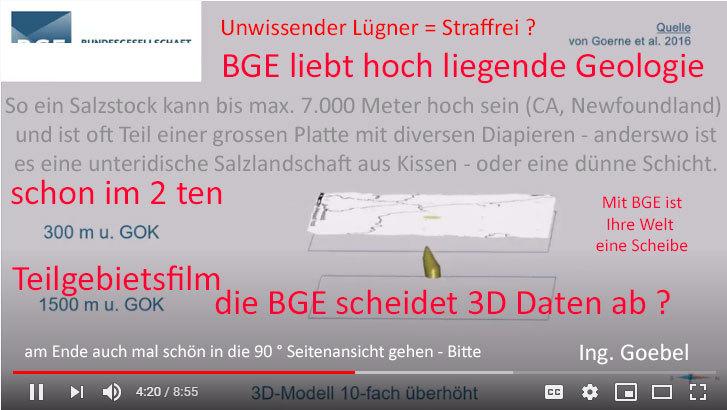 >>> Anzeige von problematischer Geologie-Darstellung bei der BGE