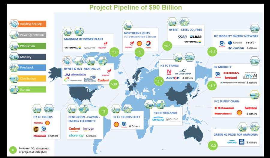 Wasserstoff-Projekte weltweit