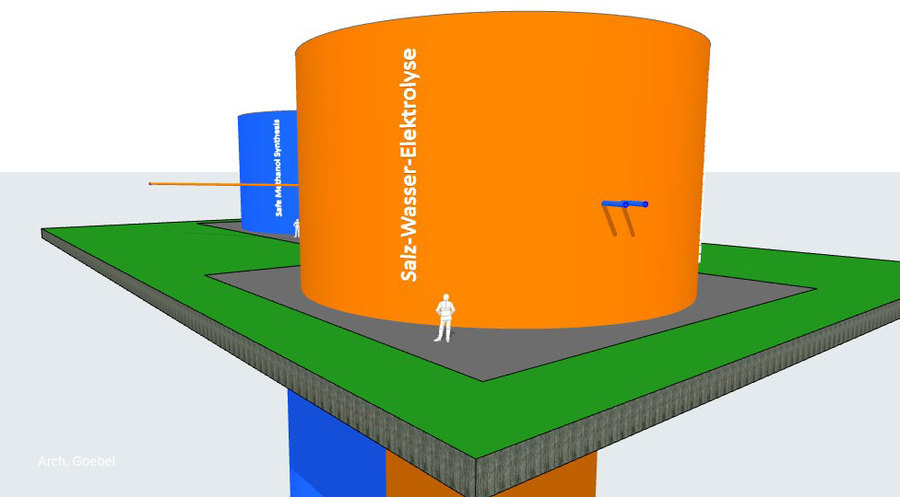 Electrolysis and Methanol Production on one site - how does it look like ?