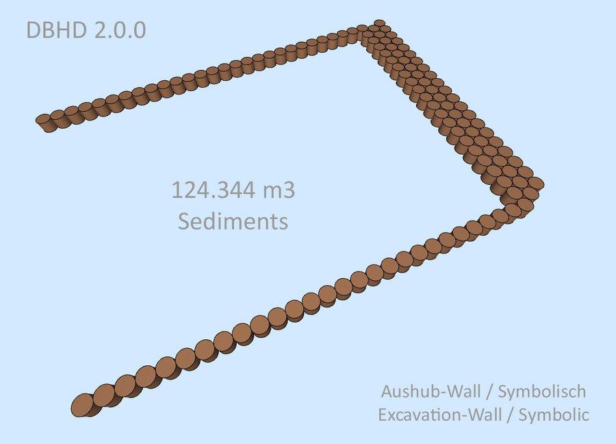 Sediments-Excavation-Wall / Aushub-Wall - DBHD Endlager