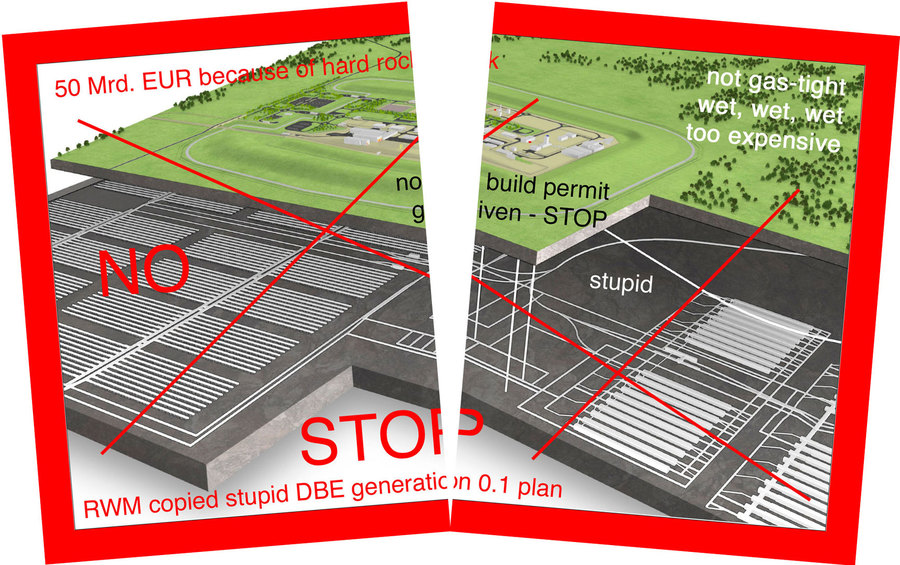>>> STOP old RWM UK Generation 0.1 GDF plans - no specific geology, undeep=wet, not gas-tight, much too expensive - build DBHD nuclear repository #RWM #unsafe #UK #STOP