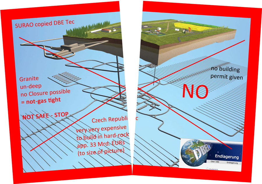 >>> STOP old SURAO Czech Generation 0.1 GDF plans - no specific geology, undeep=wet, not gas-tight, much too expensive - build DBHD nuclear repository #SURAO #unsafe #CZECH #STOP