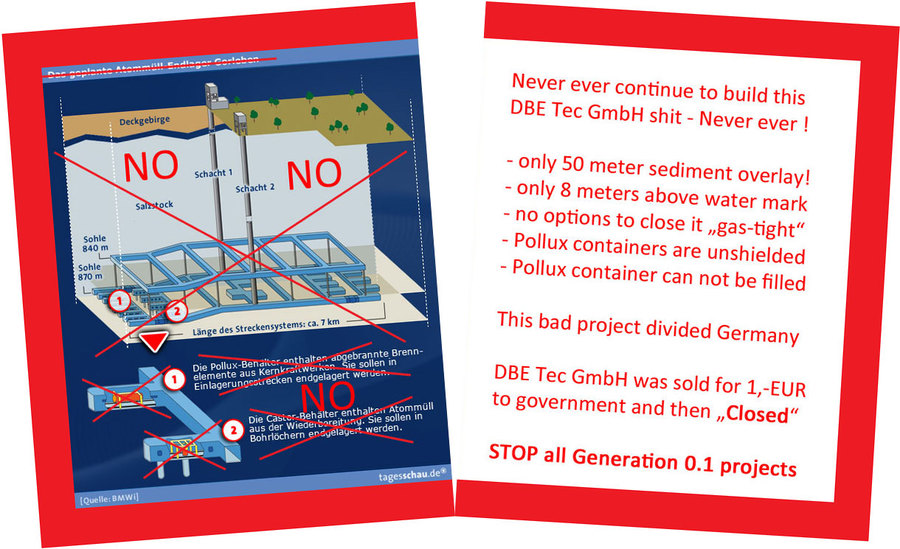 >>> STOP old GORLEBEN DE Generation 0.1 GDF plans - no specific geology, undeep=wet, not gas-tight, much too expensive - build DBHD nuclear repository #GORLEBEN #unsafe #DE #STOP