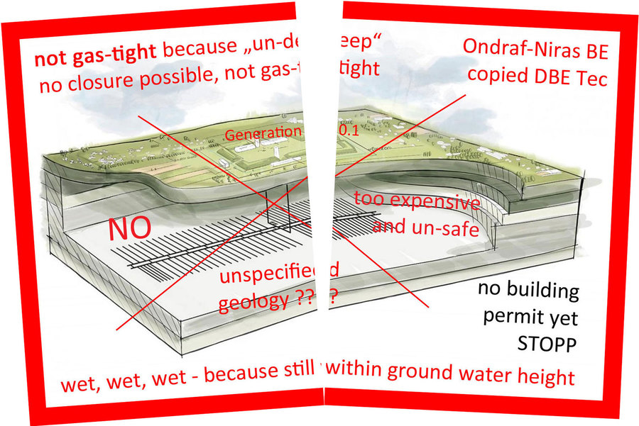 >>> STOP old ONDRAF Belgium Generation 0.1 GDF plans - no specific geology, undeep=wet, not gas-tight, much too expensive - build DBHD nuclear repository #ONDRAF #NIRAS #unsafe #Belgium #STOP