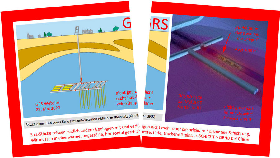 >>> STOP old GRS Germany Generation 0.1 GDF plans - no specific geology, undeep=wet, not gas-tight, much too expensive - build DBHD nuclear repository #GRS #unsafe #Germany #STOP