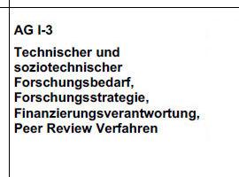 Technischer-, Soziotechnischer-Forschungsbedarf - Finanzierungsverantwortung_Peer Review Verfahren