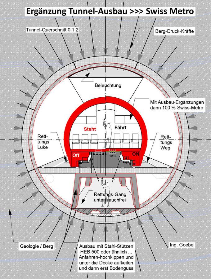 CST Tunnel mit Swiss-Metro Ausbau