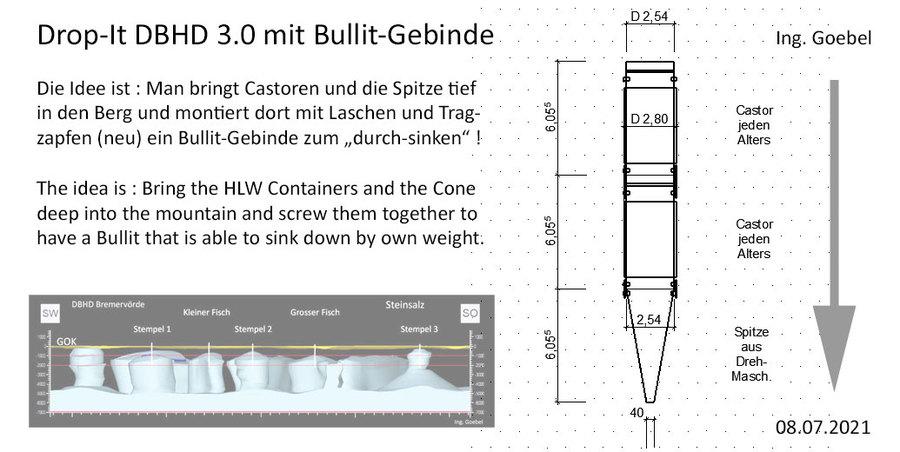 DBHD 3.0.0 Drop-It Endlagerung mit Bullit-Gebinde - Teufe 7.000 Meter